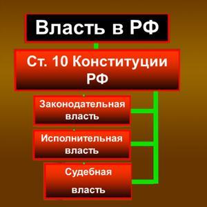 Органы власти Апшеронска