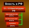 Органы власти в Апшеронске